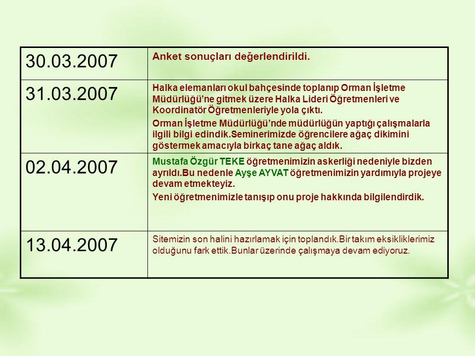 30.03.2007 Anket sonuçları değerlendirildi. 31.03.2007 Halka elemanları okul bahçesinde toplanıp Orman İşletme Müdürlüğü'ne gitmek üzere Halka Lideri