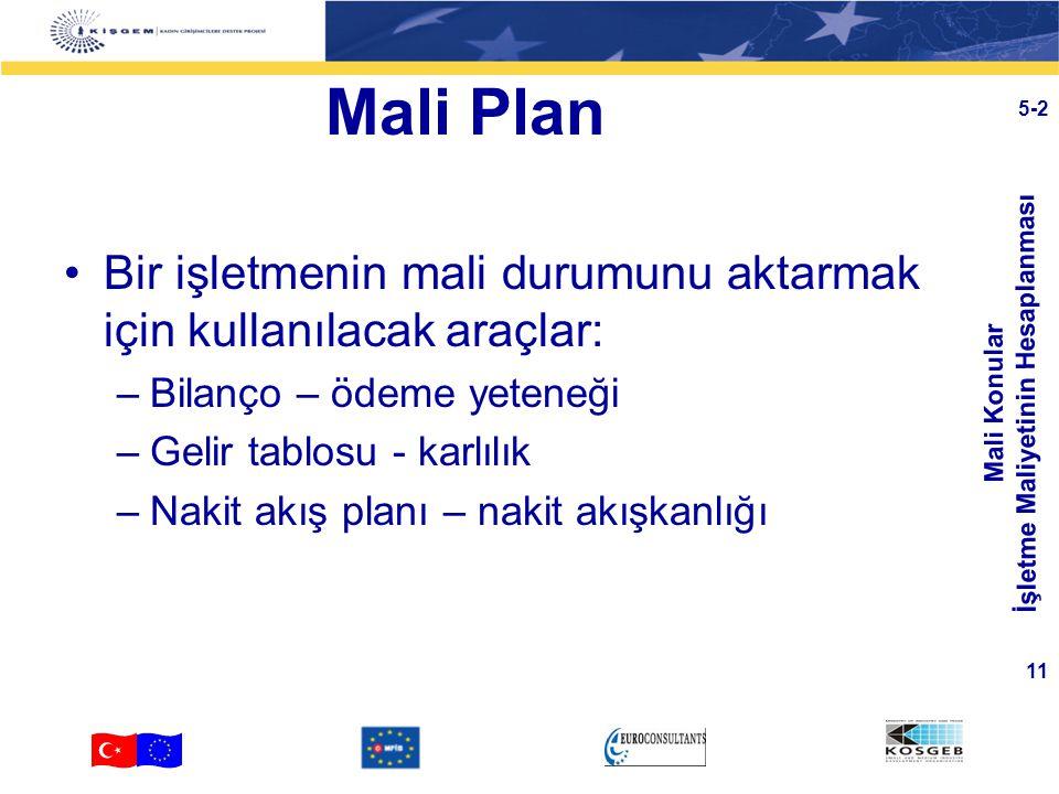 Mali Konular İşletme Maliyetinin Hesaplanması 11 5-2 Mali Plan Bir işletmenin mali durumunu aktarmak için kullanılacak araçlar: –Bilanço – ödeme yeten