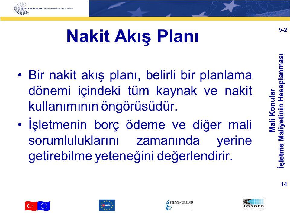 Mali Konular İşletme Maliyetinin Hesaplanması 14 5-2 Nakit Akış Planı Bir nakit akış planı, belirli bir planlama dönemi içindeki tüm kaynak ve nakit k