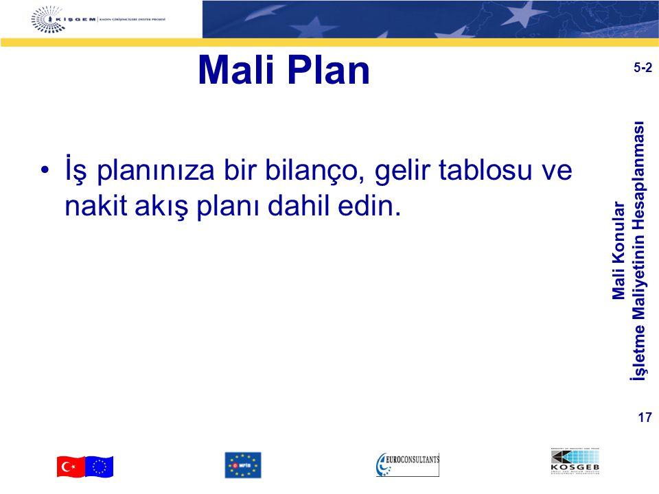 Mali Konular İşletme Maliyetinin Hesaplanması 17 5-2 Mali Plan İş planınıza bir bilanço, gelir tablosu ve nakit akış planı dahil edin.
