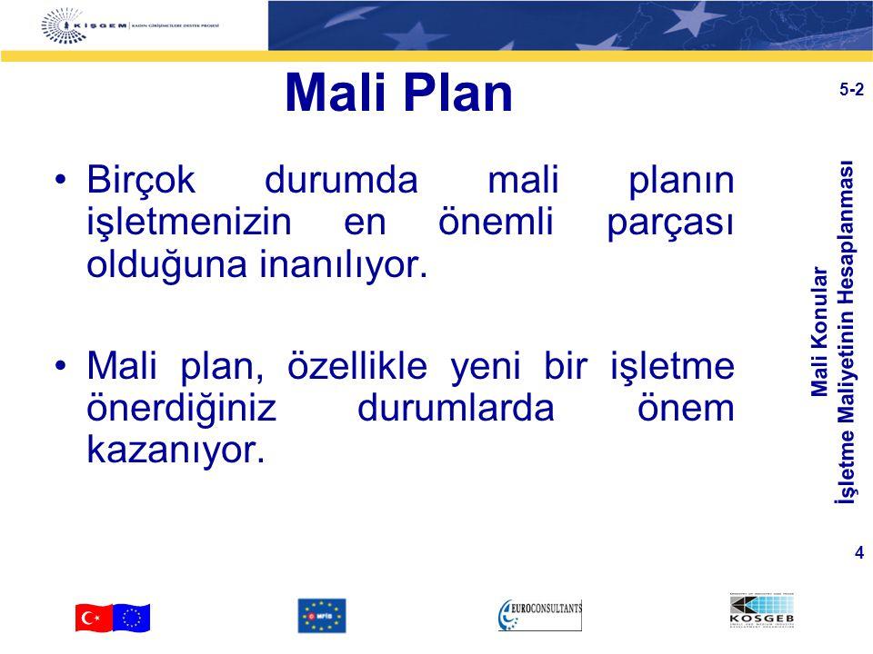 Mali Konular İşletme Maliyetinin Hesaplanması 4 5-2 Mali Plan Birçok durumda mali planın işletmenizin en önemli parçası olduğuna inanılıyor. Mali plan