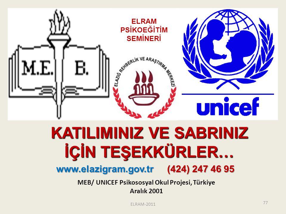 ETKİNLİKLER ELRAM-201176 1.SORUNLAR HAKKINDA KONUŞURKEN KARŞILAŞTIĞIMIZ ENGELLER VE KONUŞMANIN OLUMLU YÖNLERI 2.GÜVENLI YER ÇIZIMI 3.EN IYI YAPTIĞIM ÜÇ ŞEY 4.EN GÜÇLÜ YANLARIM 5.KENDIMIZI IYI HISSETMEK IÇIN ŞU AN NELER YAPIYORUZ.