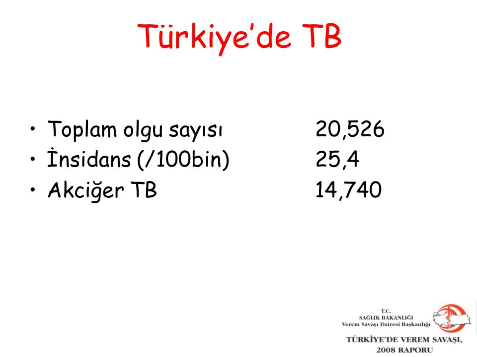 11 Türkiye'de TB Toplam olgu sayısı 20,526 İnsidans (/100bin) 25,4 Akciğer TB 14,740