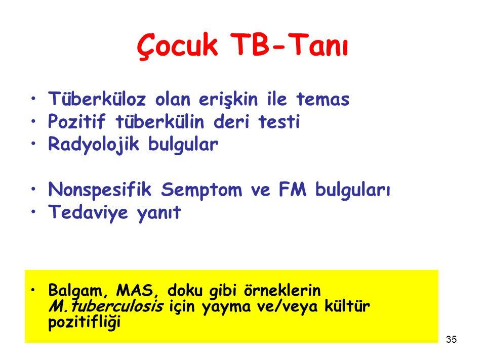 35 Çocuk TB-Tanı Tüberküloz olan erişkin ile temas Pozitif tüberkülin deri testi Radyolojik bulgular Nonspesifik Semptom ve FM bulguları Tedaviye yanıt Balgam, MAS, doku gibi örneklerin M.tuberculosis için yayma ve/veya kültür pozitifliği