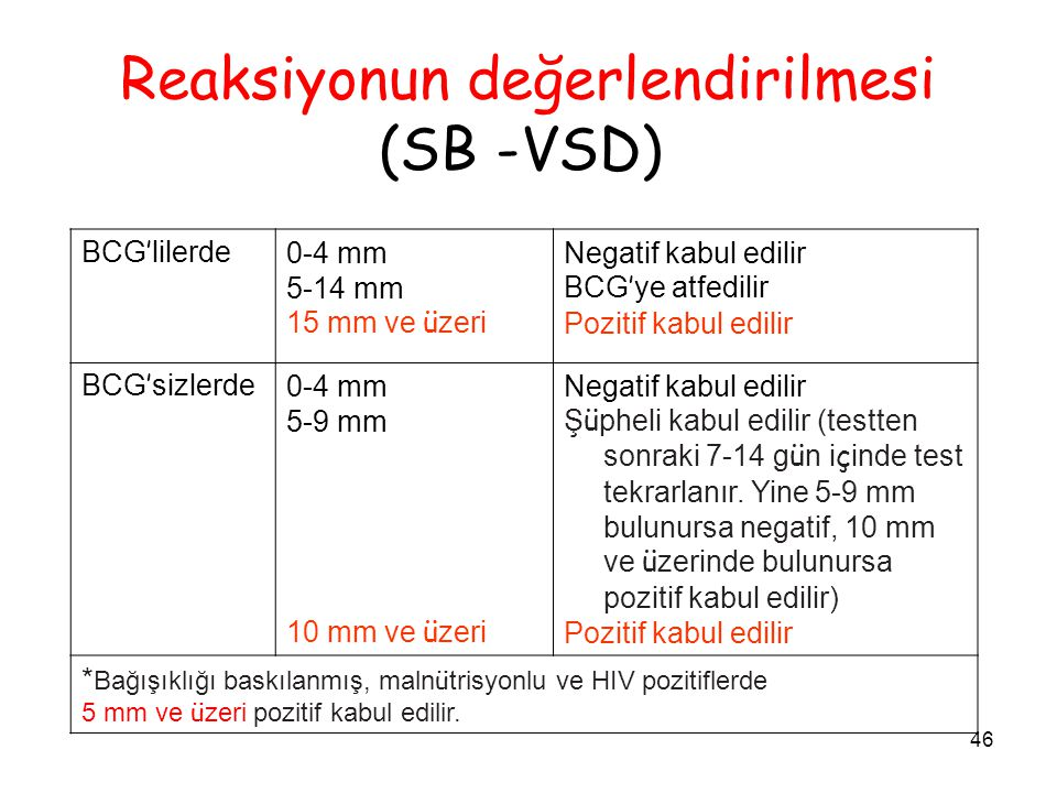 46 Reaksiyonun değerlendirilmesi (SB -VSD) BCG ' lilerde 0-4 mm 5-14 mm 15 mm ve ü zeri Negatif kabul edilir BCG ' ye atfedilir Pozitif kabul edilir BCG ' sizlerde 0-4 mm 5-9 mm 10 mm ve ü zeri Negatif kabul edilir Ş ü pheli kabul edilir (testten sonraki 7-14 g ü n i ç inde test tekrarlanır.