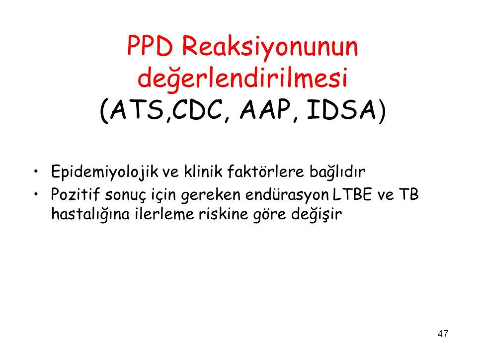47 PPD Reaksiyonunun değerlendirilmesi (ATS,CDC, AAP, IDSA ) Epidemiyolojik ve klinik faktörlere bağlıdır Pozitif sonuç için gereken endürasyon LTBE v