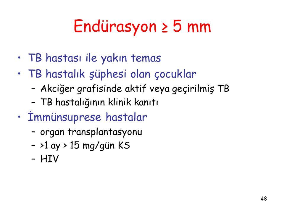 48 Endürasyon ≥ 5 mm TB hastası ile yakın temas TB hastalık şüphesi olan çocuklar –Akciğer grafisinde aktif veya geçirilmiş TB –TB hastalığının klinik kanıtı İmmünsuprese hastalar –organ transplantasyonu –>1 ay > 15 mg/gün KS –HIV