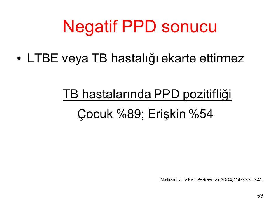 53 Negatif PPD sonucu LTBE veya TB hastalığı ekarte ettirmez TB hastalarında PPD pozitifliği Çocuk %89; Erişkin %54 Nelson LJ, et al. Pediatrics 2004;