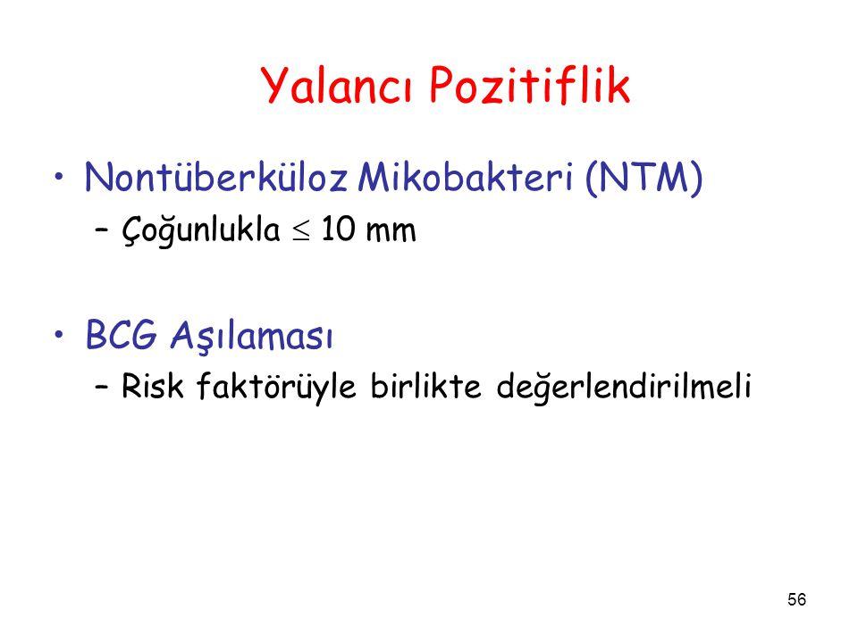 56 Yalancı Pozitiflik Nontüberküloz Mikobakteri (NTM) –Çoğunlukla  10 mm BCG Aşılaması –Risk faktörüyle birlikte değerlendirilmeli