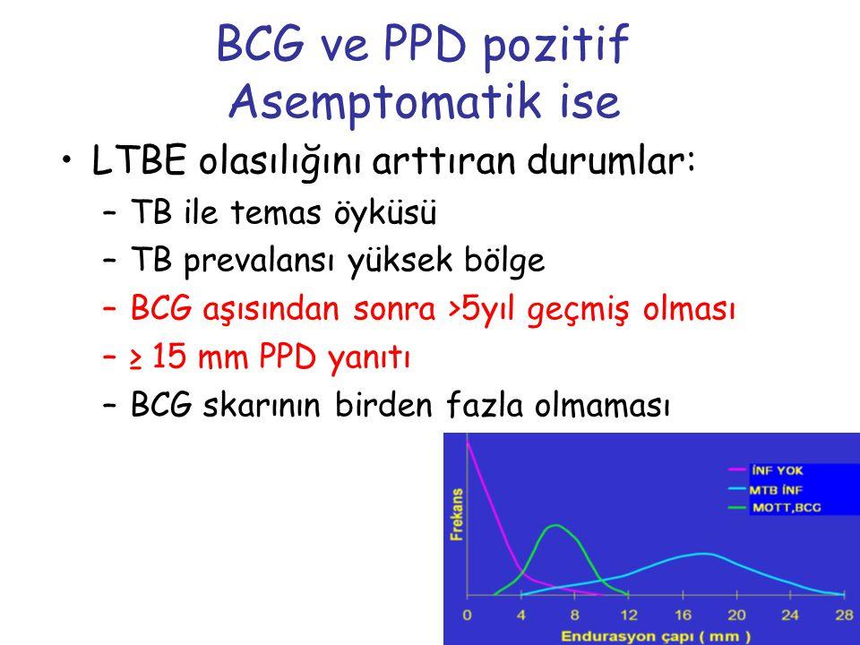 57 BCG ve PPD pozitif Asemptomatik ise LTBE olasılığını arttıran durumlar: –TB ile temas öyküsü –TB prevalansı yüksek bölge –BCG aşısından sonra >5yıl geçmiş olması –≥ 15 mm PPD yanıtı –BCG skarının birden fazla olmaması