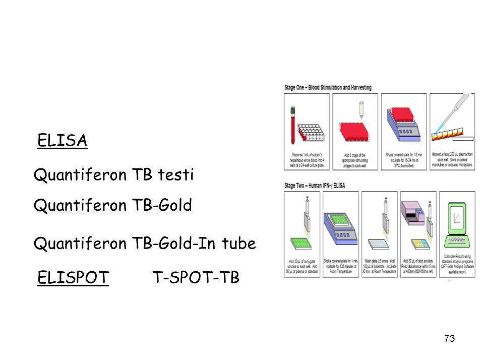 73 Quantiferon TB testi Quantiferon TB-Gold Quantiferon TB-Gold-In tube ELISA ELISPOTT-SPOT-TB