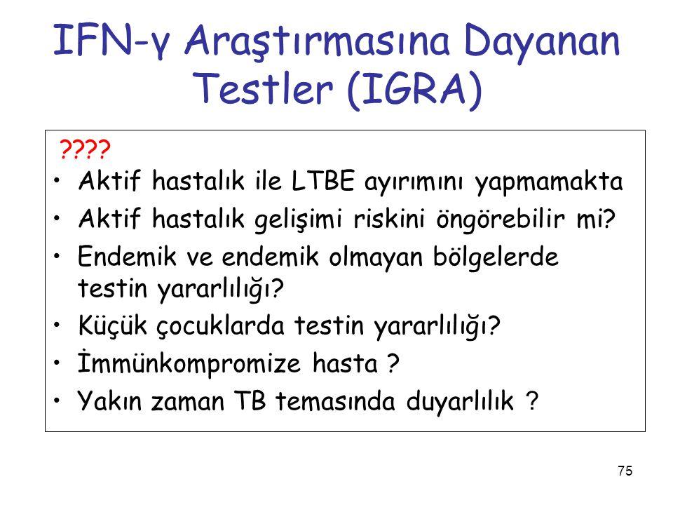 75 IFN-γ Araştırmasına Dayanan Testler (IGRA) ???? Aktif hastalık ile LTBE ayırımını yapmamakta Aktif hastalık gelişimi riskini öngörebilir mi? Endemi