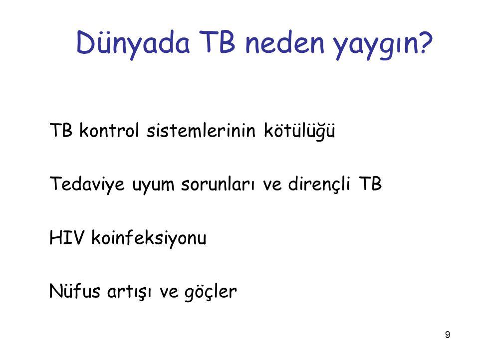9 Dünyada TB neden yaygın.