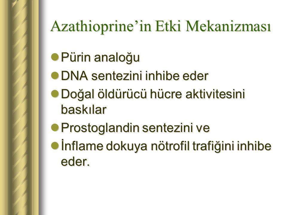 Azathioprine'in Etki Mekanizması Pürin analoğu Pürin analoğu DNA sentezini inhibe eder DNA sentezini inhibe eder Doğal öldürücü hücre aktivitesini bas