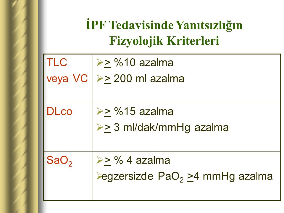 İPF Tedavisinde Yanıtsızlığın Fizyolojik Kriterleri TLC veya VC  > %10 azalma  > 200 ml azalma DLco  > %15 azalma  > 3 ml/dak/mmHg azalma SaO 2 