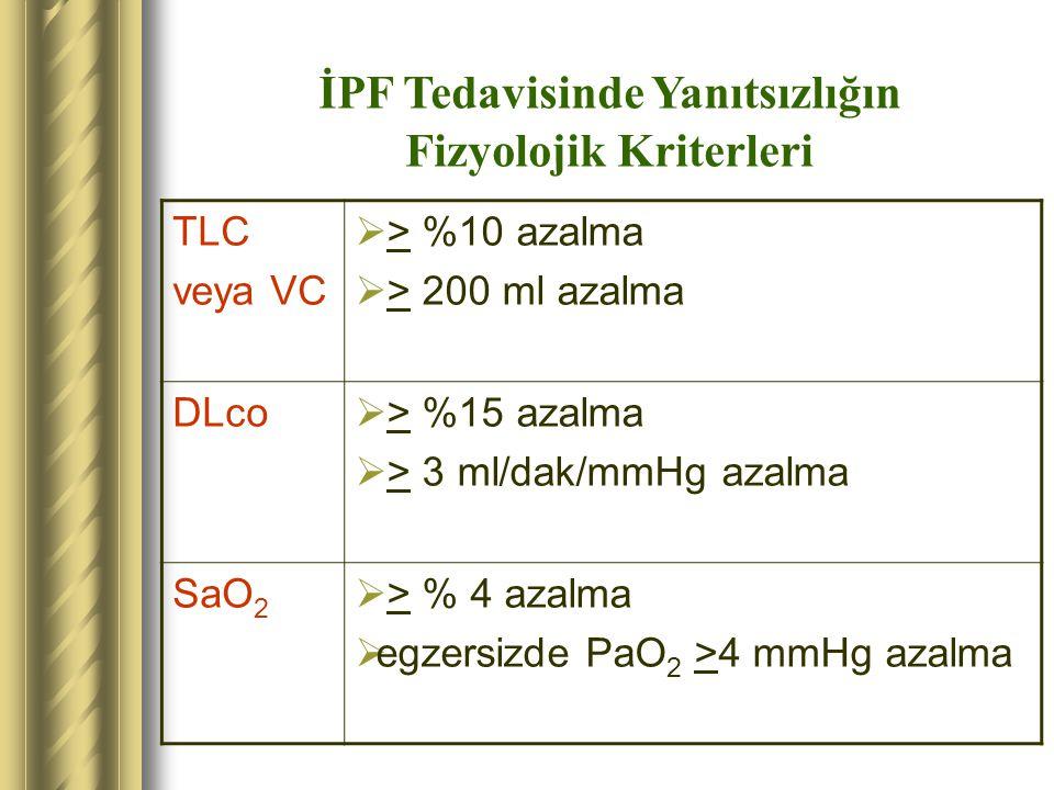 İPF Tedavisinde Yanıtsızlığın Fizyolojik Kriterleri TLC veya VC  > %10 azalma  > 200 ml azalma DLco  > %15 azalma  > 3 ml/dak/mmHg azalma SaO 2  > % 4 azalma  egzersizde PaO 2 >4 mmHg azalma