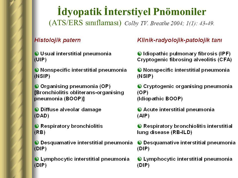 İdyopatik İnterstiyel Pnömoniler (ATS/ERS sınıflaması) Colby TV. Breathe 2004; 1(1): 43-49.