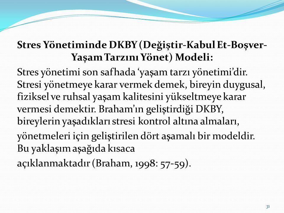 Stres Yönetiminde DKBY (Değiştir-Kabul Et-Boşver- Yaşam Tarzını Yönet) Modeli: Stres yönetimi son safhada 'yaşam tarzı yönetimi'dir.