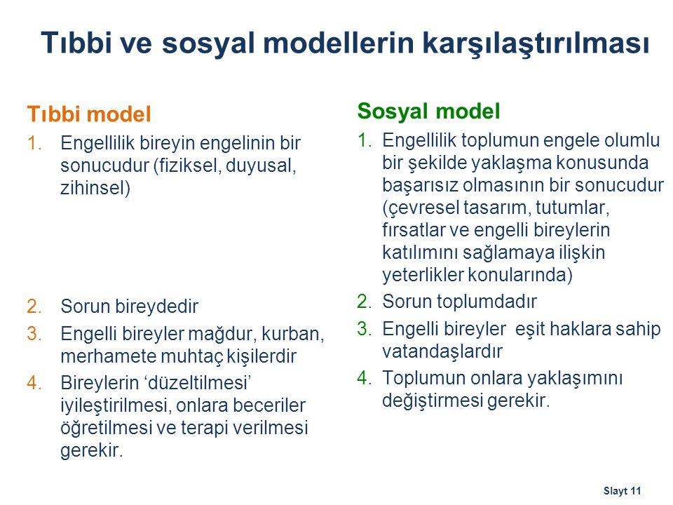 Farklı düşünmenin üç yolu  Eşit haklar için güçlü bir temel oluşturacak sosyal model Slayt 12