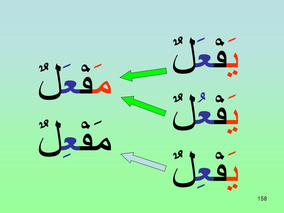 157 Üç harfli bir fiil aşağıdaki vezne uydurulursa şu üç manayı verir: 1. Zaman ismi 2. Mekan ismi 3. Mimli masdar مَفْعَلٌ ـ مَفْعِلٌ