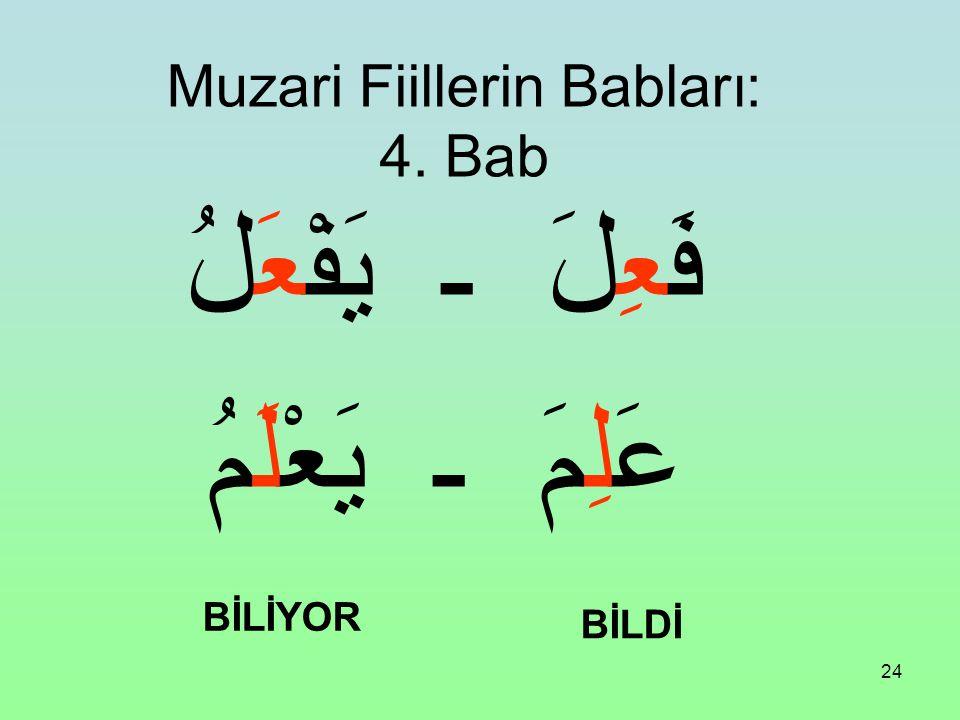 23 Muzari Fiillerin Babları: 3. Bab فَعَلَ ـ يَفْعَلُ فَتَحَ ـ يَفْتَحُ AÇTI AÇIYOR