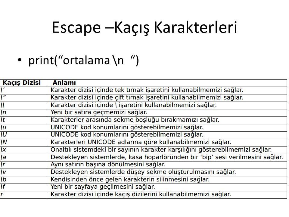 """Escape –Kaçış Karakterleri print(""""ortalama \n """")"""