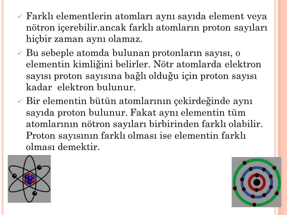 Farklı elementlerin atomları aynı sayıda element veya nötron içerebilir.ancak farklı atomların proton sayıları hiçbir zaman aynı olamaz. Bu sebeple at