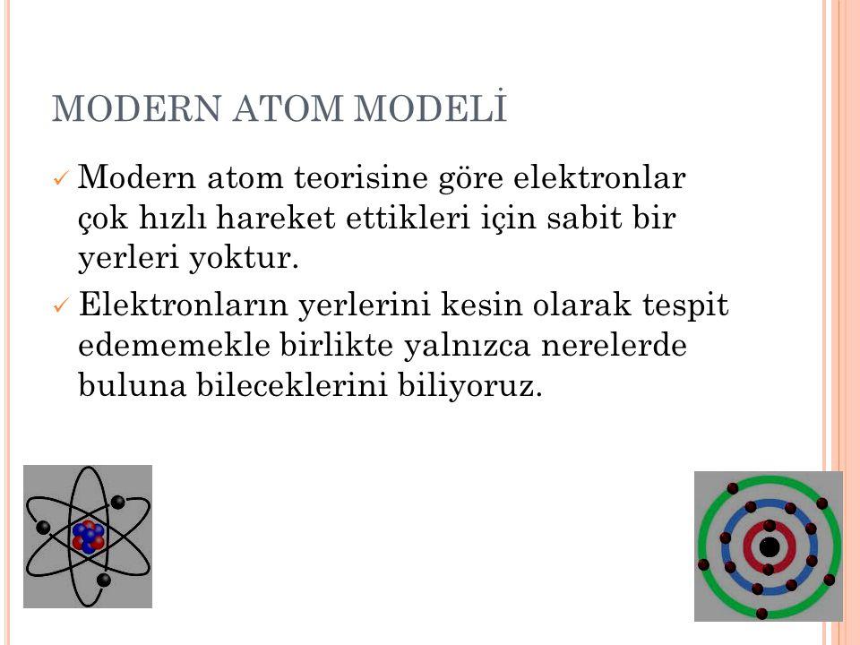MODERN ATOM MODELİ Modern atom teorisine göre elektronlar çok hızlı hareket ettikleri için sabit bir yerleri yoktur. Elektronların yerlerini kesin ola