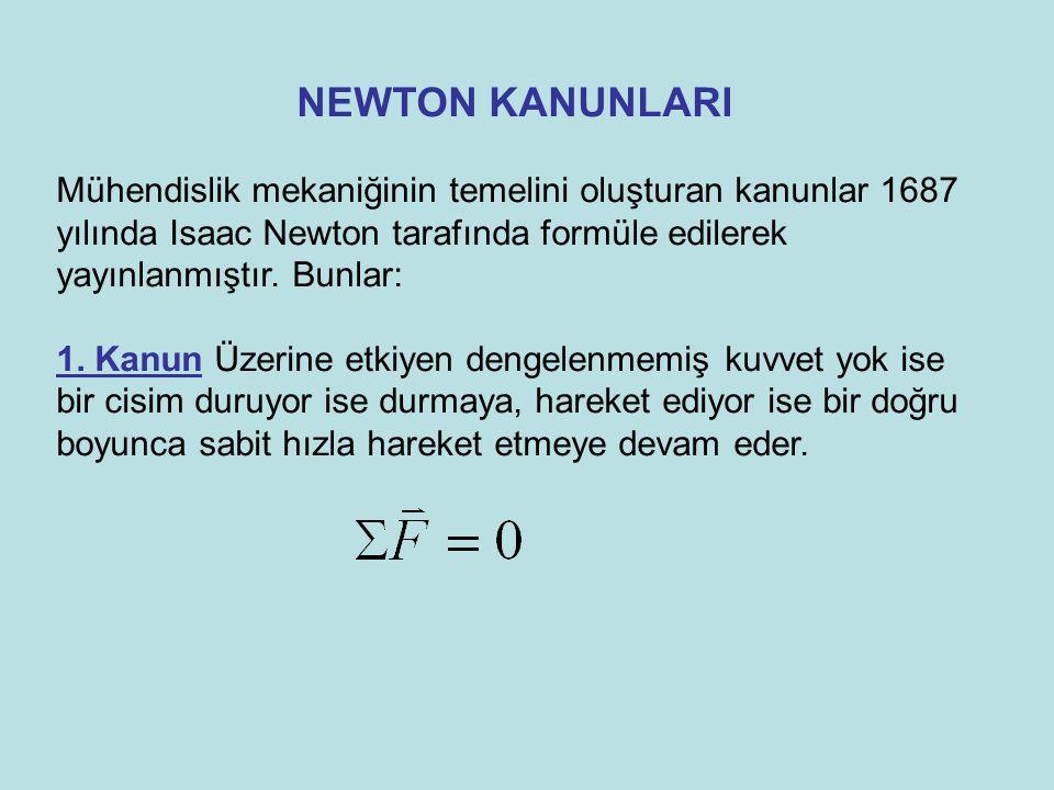 NEWTON KANUNLARI Mühendislik mekaniğinin temelini oluşturan kanunlar 1687 yılında Isaac Newton tarafında formüle edilerek yayınlanmıştır. Bunlar: 1. K