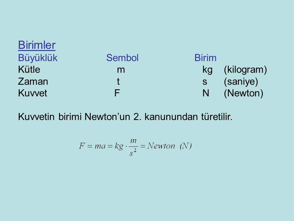 Birimler BüyüklükSembolBirim Kütle m kg (kilogram) Zaman t s(saniye) Kuvvet F N(Newton) Kuvvetin birimi Newton'un 2. kanunundan türetilir.