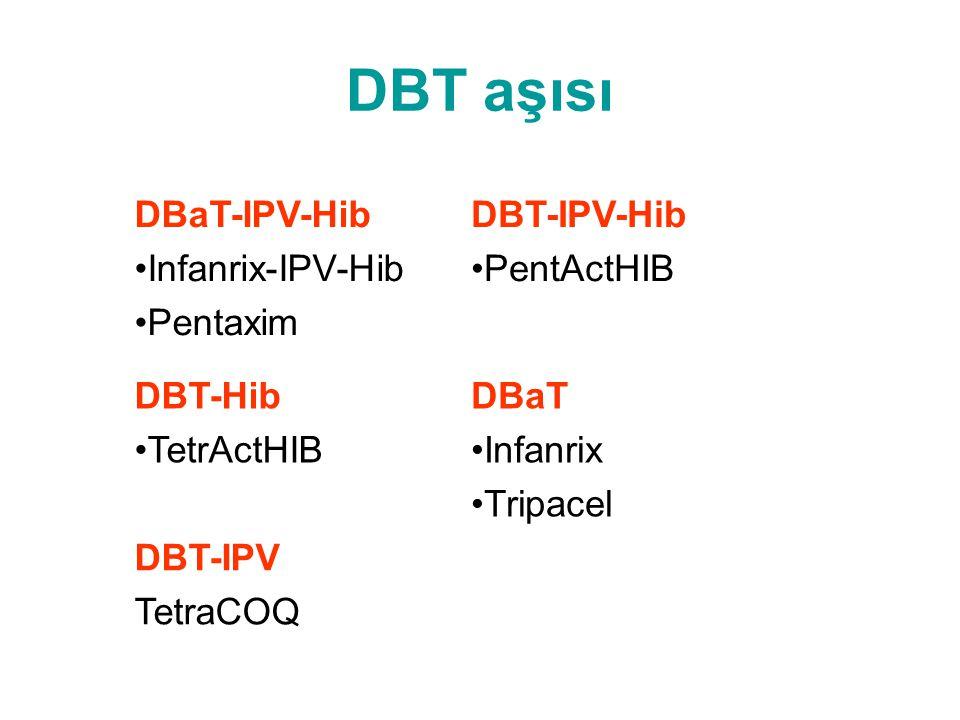 DBT aşısı DBaT-IPV-Hib Infanrix-IPV-Hib Pentaxim DBT-IPV-Hib PentActHIB DBT-Hib TetrActHIB DBaT Infanrix Tripacel DBT-IPV TetraCOQ