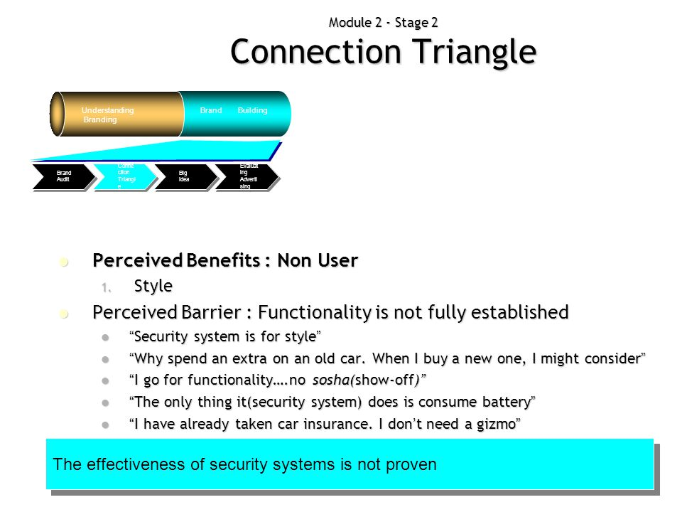 Perceived Benefits : Non User Perceived Benefits : Non User 1. Style Perceived Barrier : Functionality is not fully established Perceived Barrier : Fu