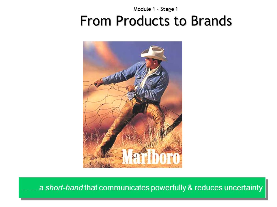 Module 1 - Stage 1 From Products to Brands …….a short-hand that communicates powerfully & reduces uncertainty …….a short-hand that communicates powerf