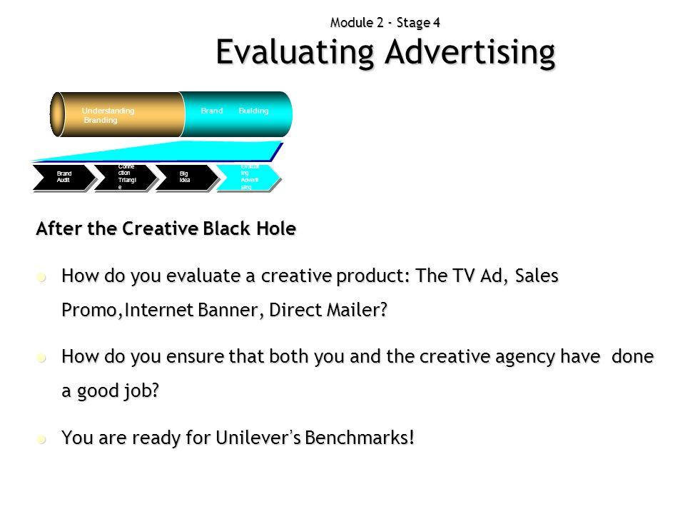 Module 2 - Stage 4 Evaluating Advertising Understanding Branding Brand Building Evaluat ing Adverti sing Big Idea Conne ction Triangl e Brand Audit Af