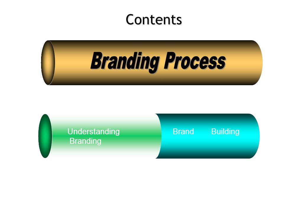Contents Brand BuildingUnderstanding Branding