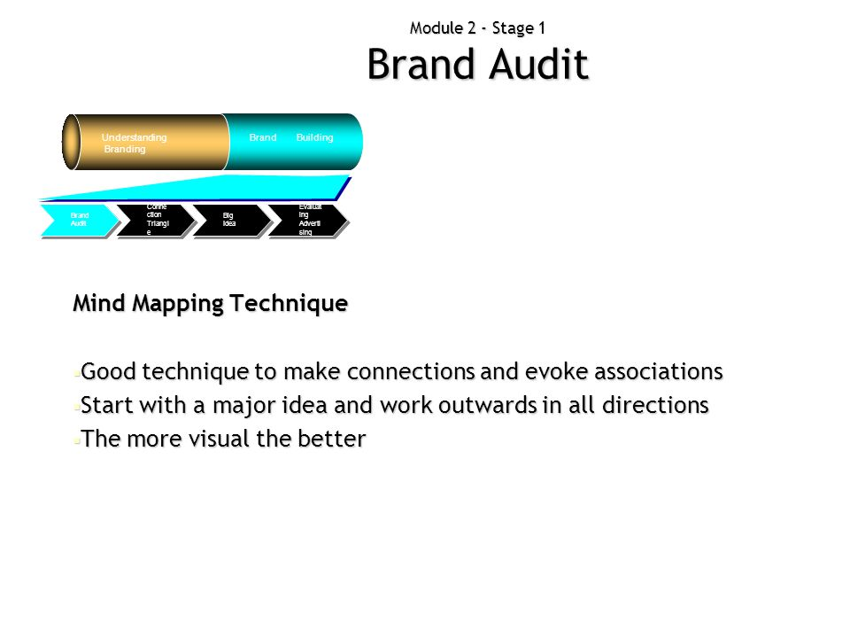 Module 2 - Stage 1 Brand Audit Mind Mapping Technique  Good technique to make connections and evoke associations  Start with a major idea and work o