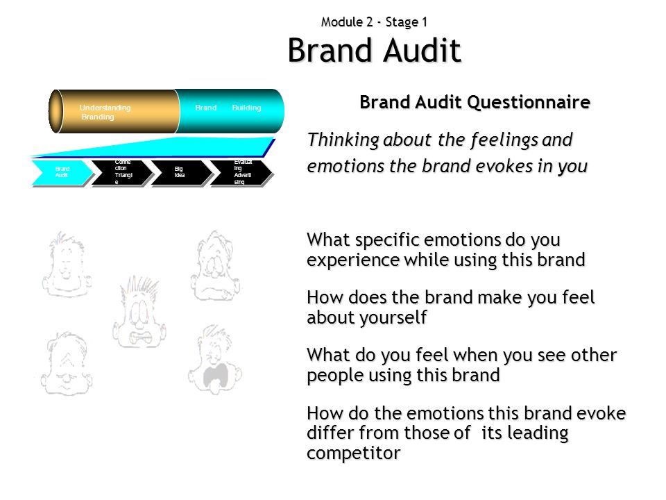 Module 2 - Stage 1 Brand Audit Brand Audit Questionnaire Thinking about the feelings and emotions the brand evokes in you What specific emotions do yo