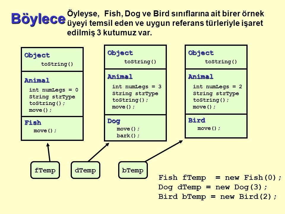 BöyleceAnimal int numLegs = 0 String strType toString(); move(); Object toString() Fish move(); Animal int numLegs = 3 String strType toString(); move