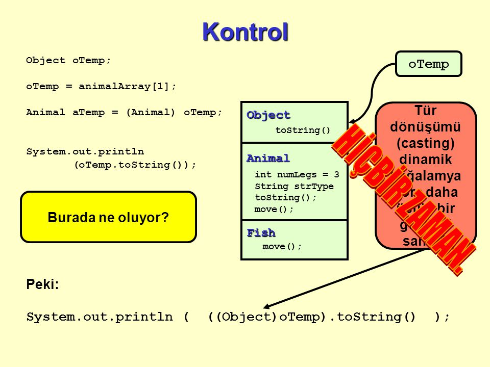 KontrolObject toString() Fish move(); Animal int numLegs = 3 String strType toString(); move(); Object oTemp; oTemp = animalArray[1]; Animal aTemp = (
