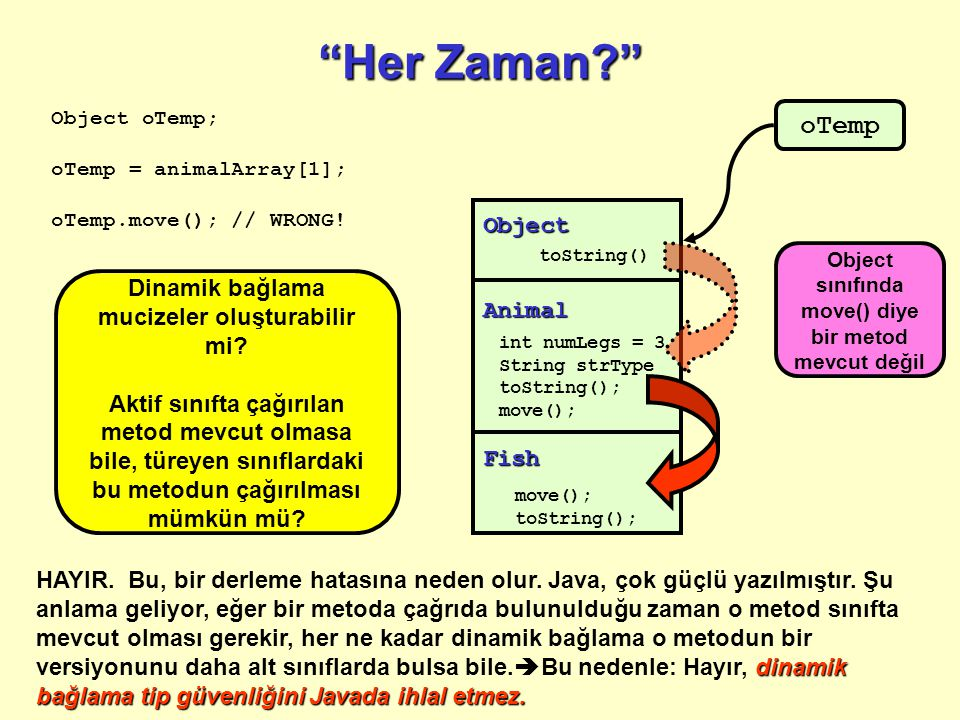 Her Zaman? Object toString() Fish move(); toString(); Animal int numLegs = 3 String strType toString(); move(); Object oTemp; oTemp = animalArray[1]; oTemp.move(); // WRONG.