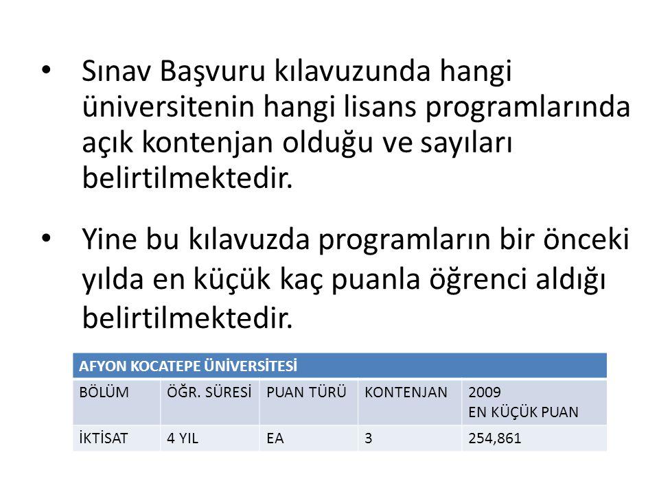 Sınav Başvuru kılavuzunda hangi üniversitenin hangi lisans programlarında açık kontenjan olduğu ve sayıları belirtilmektedir. Yine bu kılavuzda progra