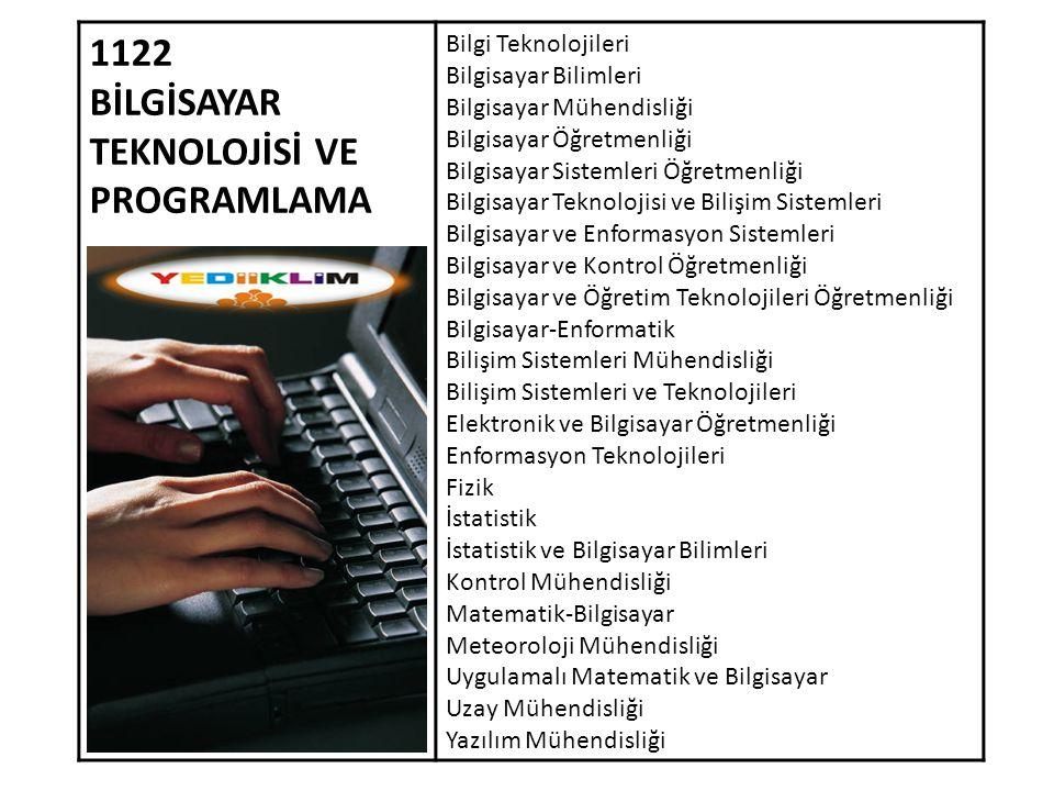 1122 BİLGİSAYAR TEKNOLOJİSİ VE PROGRAMLAMA Bilgi Teknolojileri Bilgisayar Bilimleri Bilgisayar Mühendisliği Bilgisayar Öğretmenliği Bilgisayar Sisteml