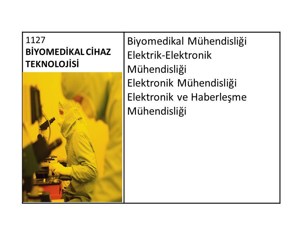 1127 BİYOMEDİKAL CİHAZ TEKNOLOJİSİ Biyomedikal Mühendisliği Elektrik-Elektronik Mühendisliği Elektronik Mühendisliği Elektronik ve Haberleşme Mühendis