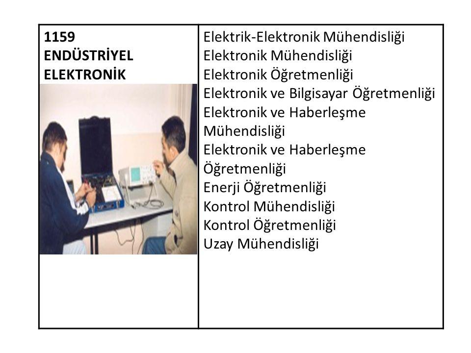1159 ENDÜSTRİYEL ELEKTRONİK Elektrik-Elektronik Mühendisliği Elektronik Mühendisliği Elektronik Öğretmenliği Elektronik ve Bilgisayar Öğretmenliği Ele