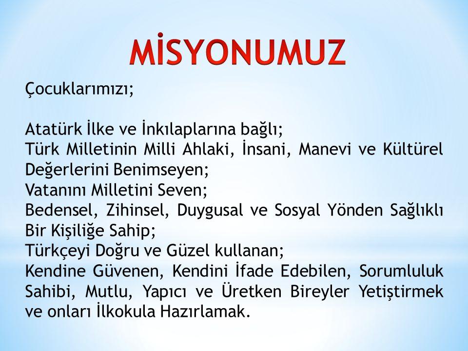 Çocuklarımızı; Atatürk İlke ve İnkılaplarına bağlı; Türk Milletinin Milli Ahlaki, İnsani, Manevi ve Kültürel Değerlerini Benimseyen; Vatanını Milletin