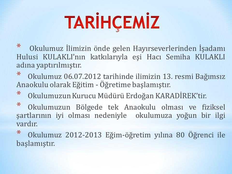 * Okulumuz İlimizin önde gelen Hayırseverlerinden İşadamı Hulusi KULAKLI'nın katkılarıyla eşi Hacı Semiha KULAKLI adına yaptırılmıştır. * Okulumuz 06.