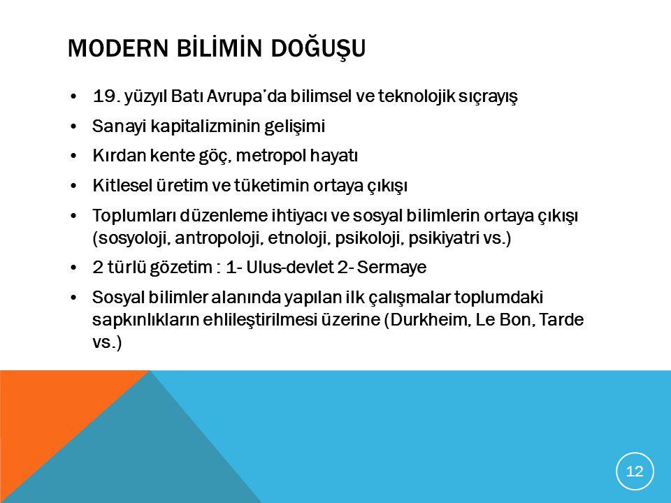 MODERN BİLİMİN DOĞUŞU 19. yüzyıl Batı Avrupa'da bilimsel ve teknolojik sıçrayış Sanayi kapitalizminin gelişimi Kırdan kente göç, metropol hayatı Kitle