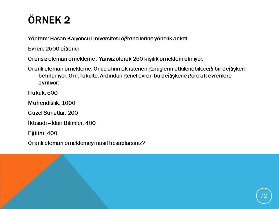 ÖRNEK 2 Yöntem: Hasan Kalyoncu Üniversitesi öğrencilerine yönelik anket Evren: 2500 öğrenci Oransız eleman örnekleme : Yansız olarak 250 kişilik örnek