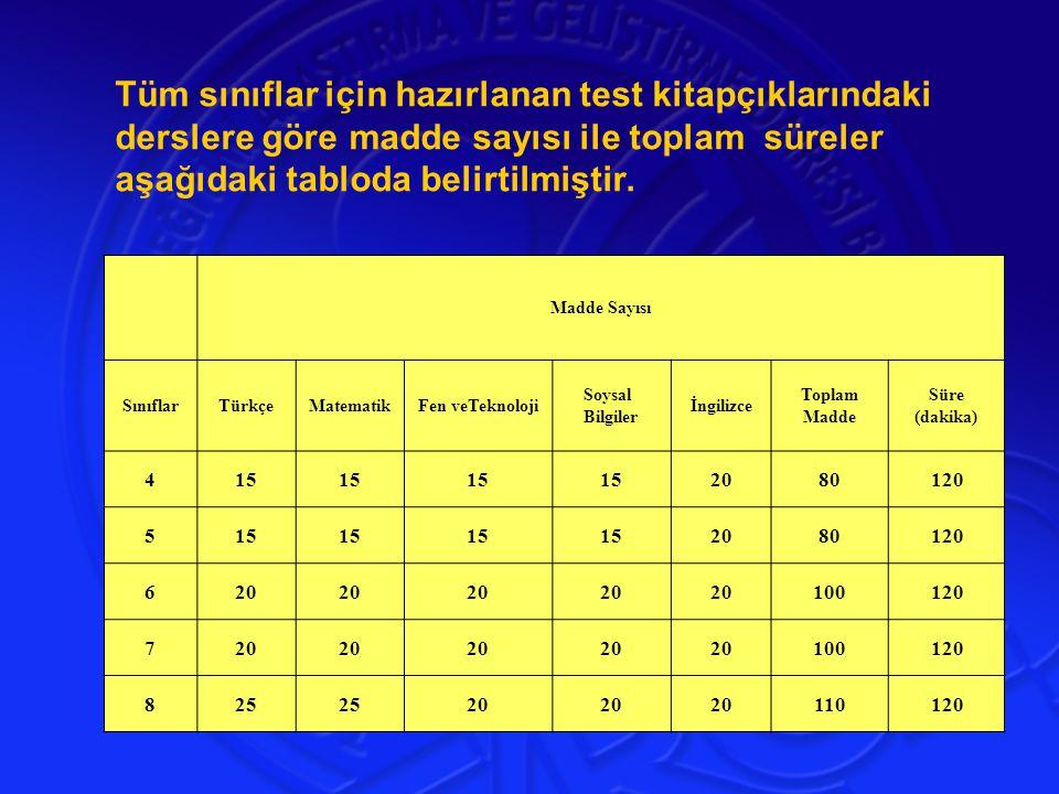 Tüm sınıflar için hazırlanan test kitapçıklarındaki derslere göre madde sayısı ile toplam süreler aşağıdaki tabloda belirtilmiştir. Madde Sayısı Sınıf