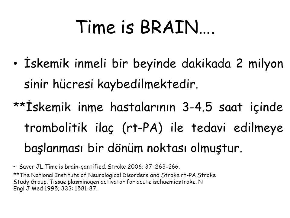 Time is BRAIN….İskemik inmeli bir beyinde dakikada 2 milyon sinir hücresi kaybedilmektedir.
